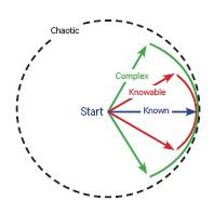 ComplexSystemIntent.jpg