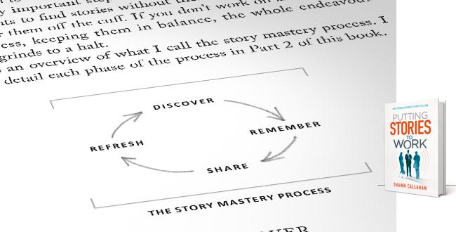 Storytelling mastery
