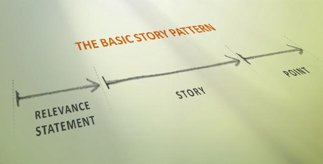 Basic-story-pattern