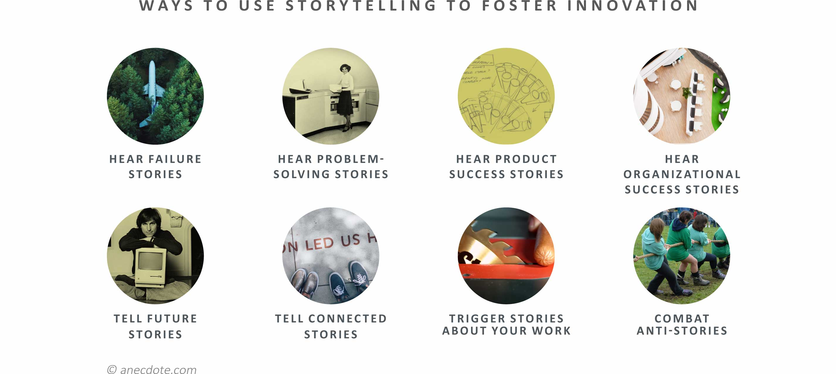 Ways to use storytelling to foster innovation